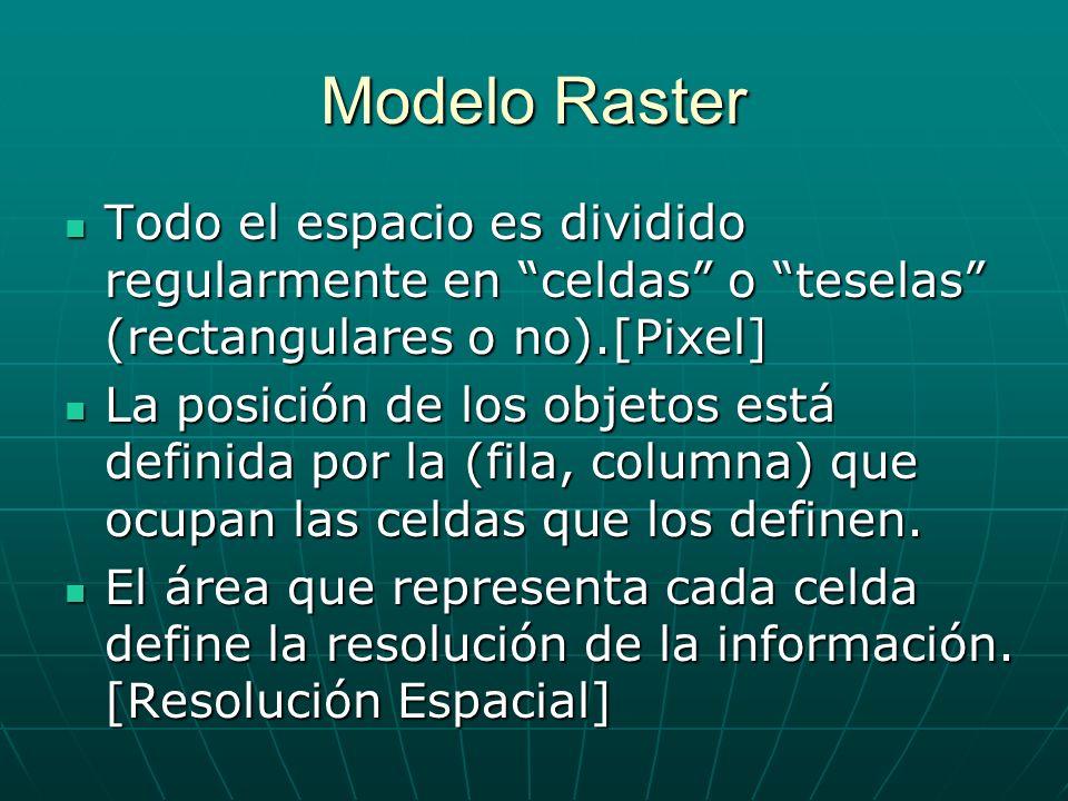 Modelo Raster Todo el espacio es dividido regularmente en celdas o teselas (rectangulares o no).[Pixel]